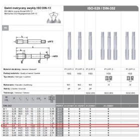 FANAR GWINTOWNIKI RĘCZNE 3-SZTUKOWE NGMM/3  2.00x  0.40  HSS, DIN-352 A1-230001-0020