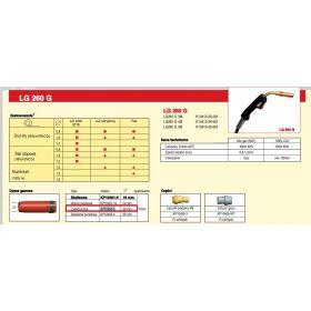 LINCOLN ELECTRIC DYSZA CYLINDRYCZNA 20mm DO UCHWYTU LG260 KP10460-5